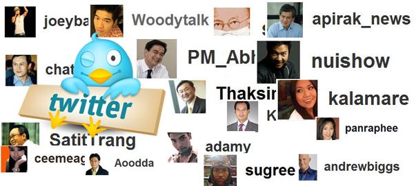 คนดังใน twitter