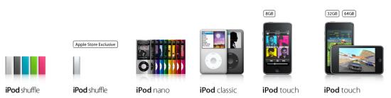 iPod ตัวใหม่ที่ออกมาในงาน