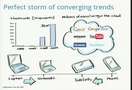 ในอนาคต Android กับ Chrome OS จะรวมกัน