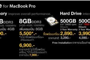 เพิ่มแรมให้ Macbook Pro จาก 4 GB เป็น 8 GB ด้วยตนเอง