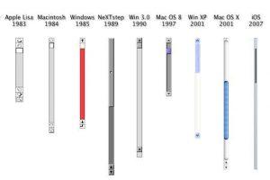 Scrollbar ของ Mac ตั้งแต่อดีตจนถึงปัจจุบัน