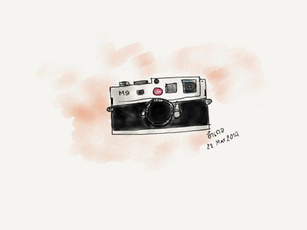 กล้องแพง