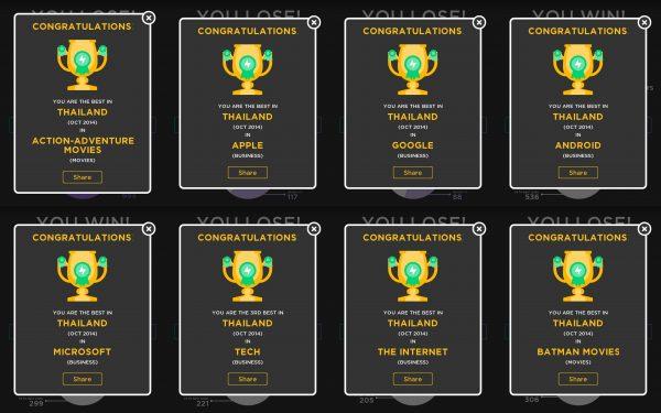 หัวข้อที่เป็นอันดับหนึ่งในไทย เกม QuizUP